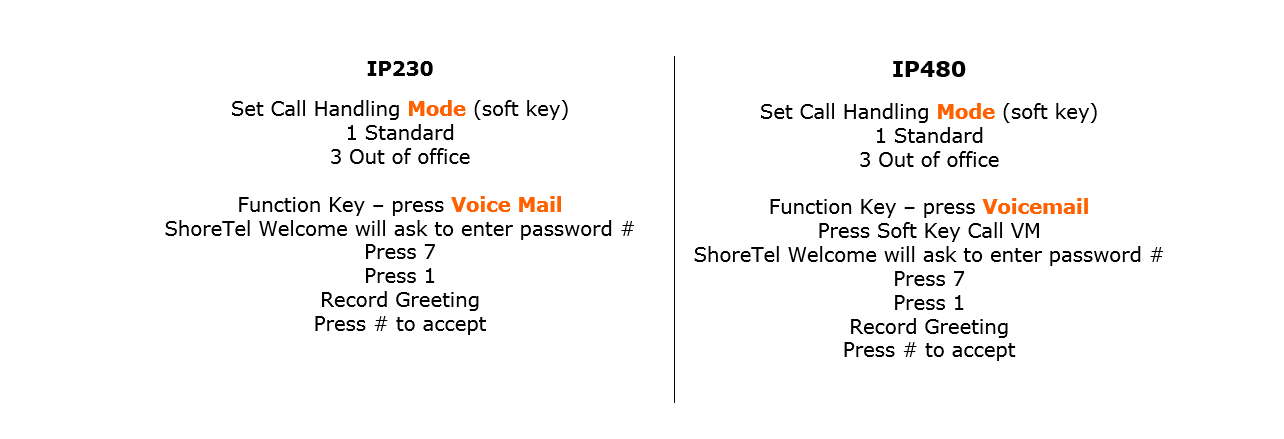 Stacys tip of the week 52016 call handling greetings aurelius follow the same procedures to record a greeting for all call handling modes standard in a meeting out of office extended absence and custom m4hsunfo